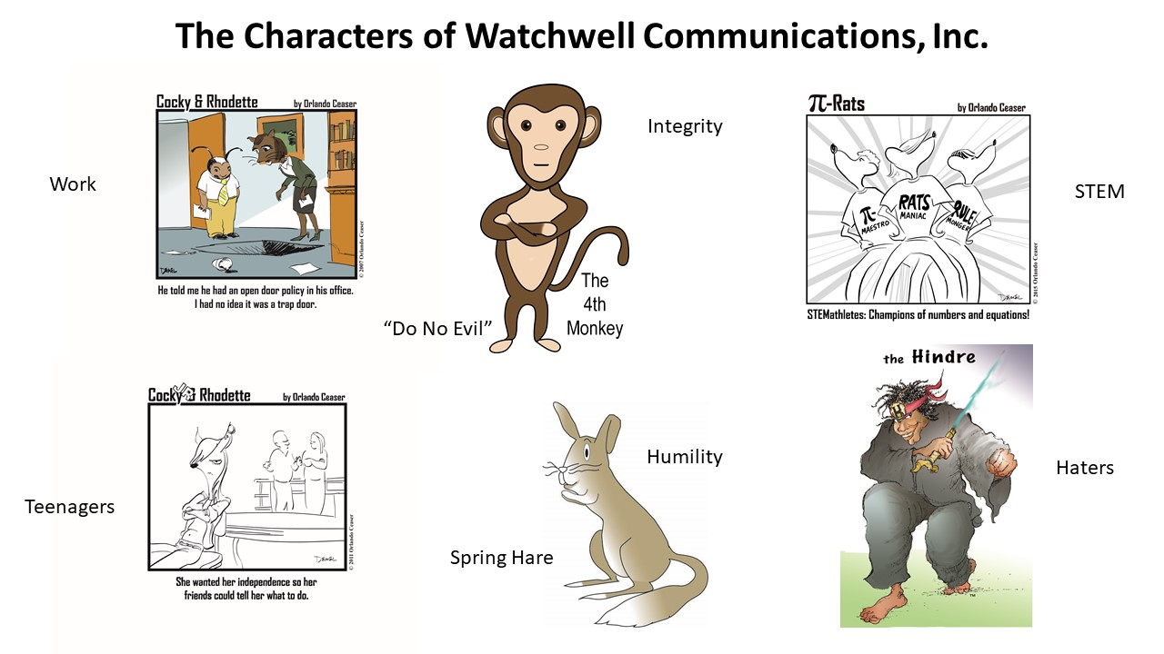 The Characters of Watchwell Communications, Inc.